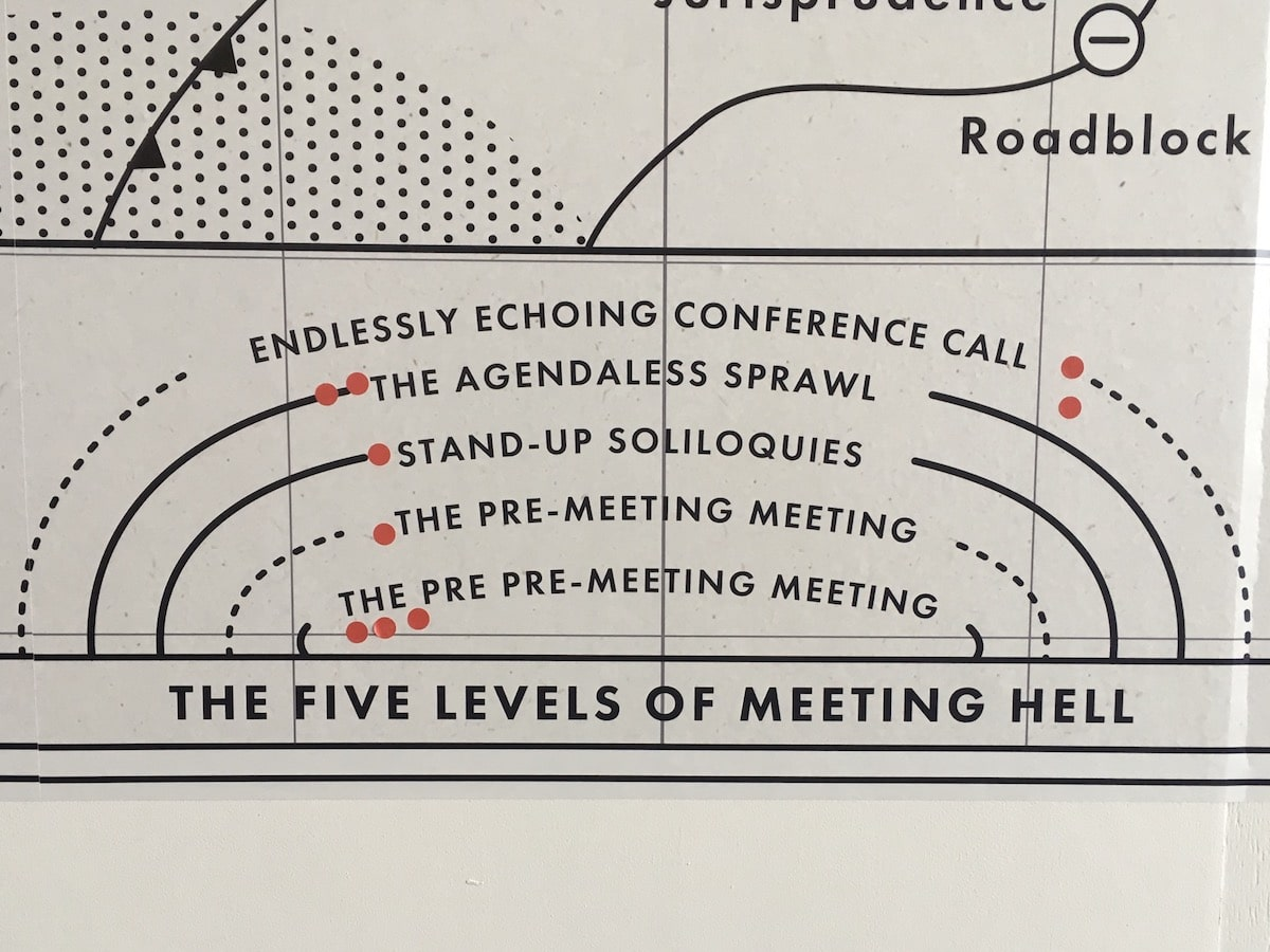 avoid bad meetings